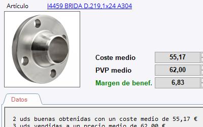 Corek es el ERP para empresas de mecanizado. Genera datos de Costes de los artículos fabricados por el taller
